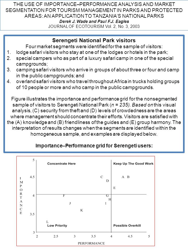 THE USE OF IMPORTANCE–PERFORMANCE ANALYSIS AND MARKET SEGMENTATION FOR TOURISM MANAGEMENT IN PARKS AND PROTECTED AREAS: AN APPLICATION TO TANZANIA'S NATIONAL PARKS Derek J.