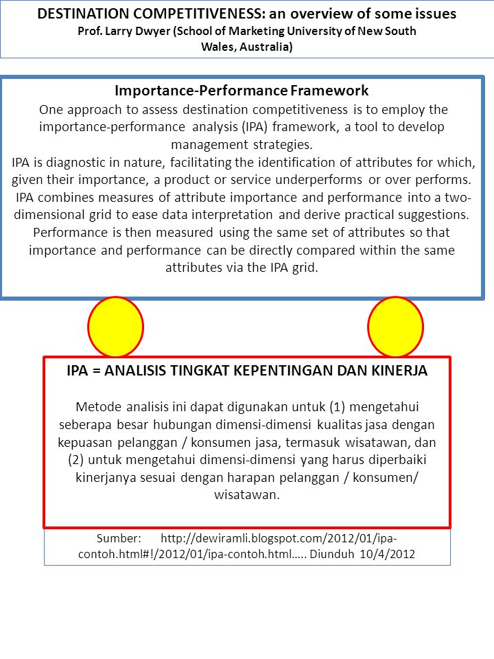 Sumber: http://dewiramli.blogspot.com/2012/01/ipa- contoh.html#!/2012/01/ipa-contoh.html….. Diunduh 10/4/2012 Importance-Performance Framework One app