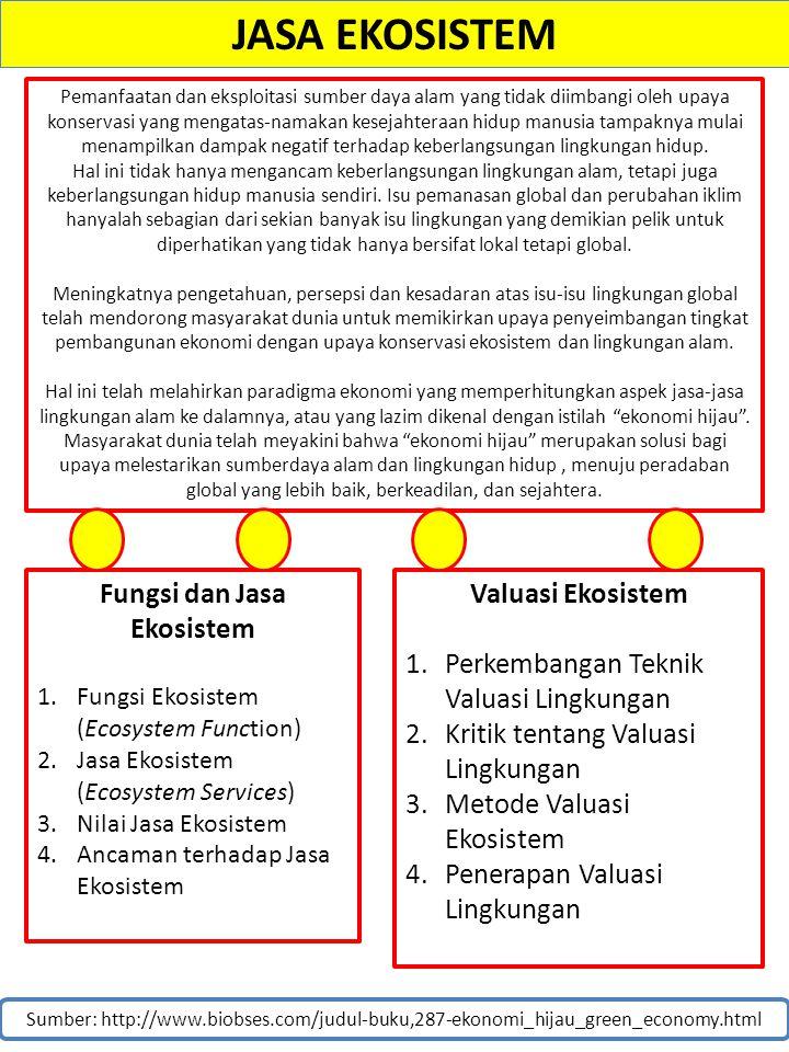 JASA EKOSISTEM Sumber: http://www.biobses.com/judul-buku,287-ekonomi_hijau_green_economy.html Pemanfaatan dan eksploitasi sumber daya alam yang tidak
