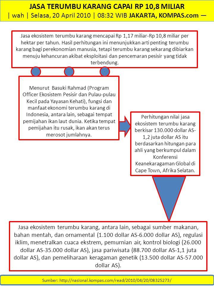 JASA TERUMBU KARANG CAPAI RP 10,8 MILIAR | wah | Selasa, 20 April 2010 | 08:32 WIB JAKARTA, KOMPAS.com — Sumber: http://nasional.kompas.com/read/2010/