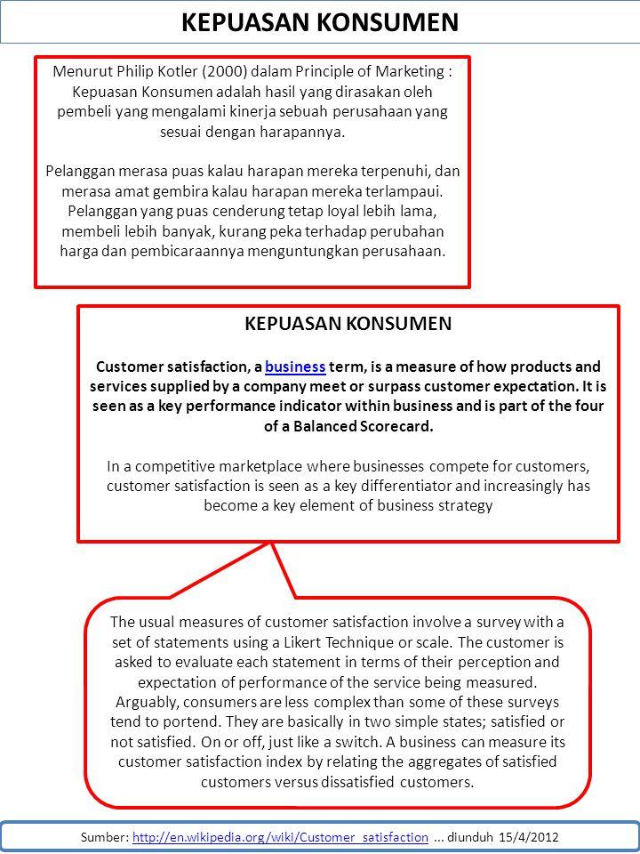 KEPUASAN KONSUMEN Sumber: http://en.wikipedia.org/wiki/Customer_satisfaction... diunduh 15/4/2012http://en.wikipedia.org/wiki/Customer_satisfaction Me