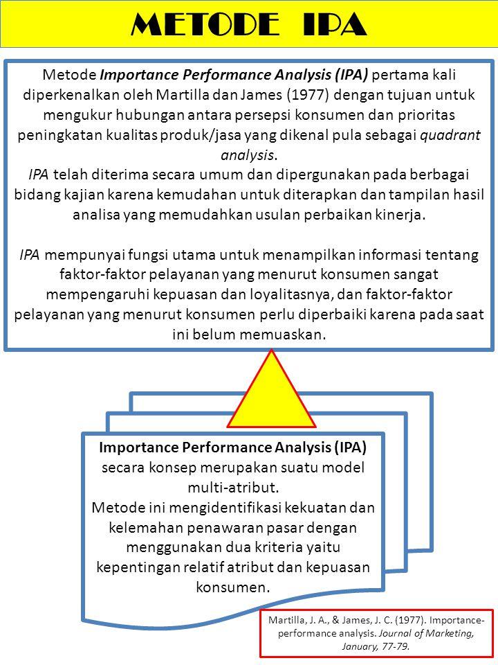METODE IPA Metode Importance Performance Analysis (IPA) pertama kali diperkenalkan oleh Martilla dan James (1977) dengan tujuan untuk mengukur hubunga