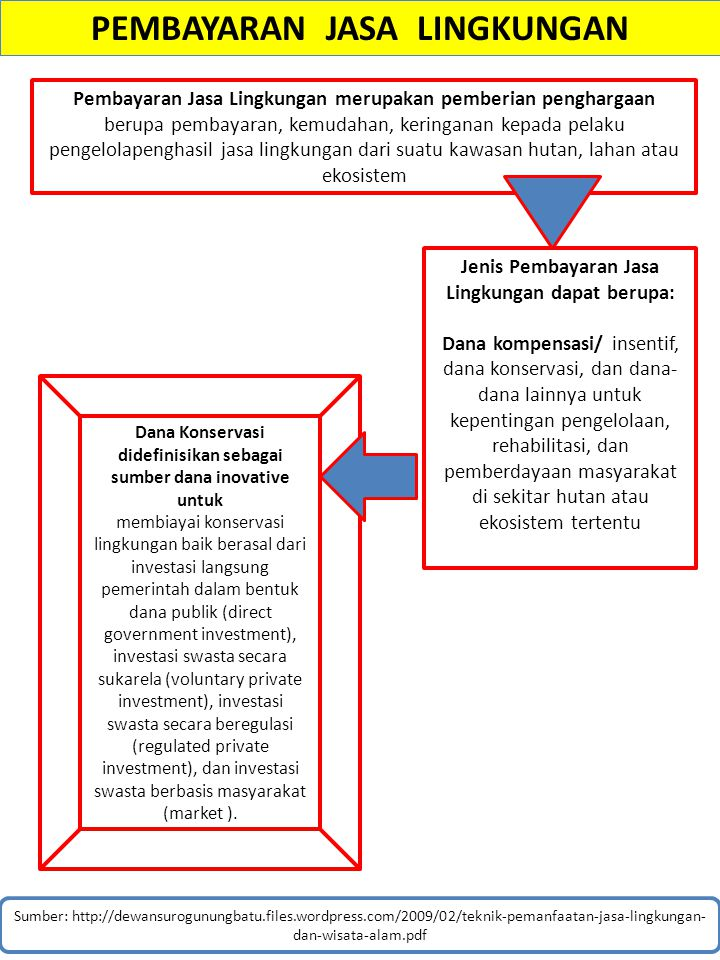 INOVASI DAN PENGEMBANGAN PRODUK DESTINATION COMPETITIVENESS: an overview of some issues Prof.