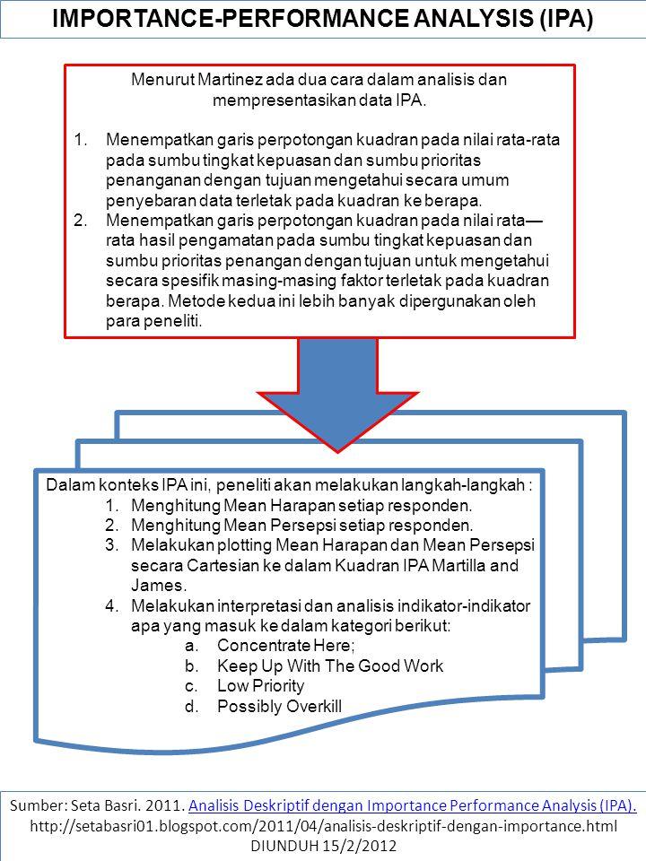 IMPORTANCE-PERFORMANCE ANALYSIS (IPA) Sumber: Seta Basri. 2011. Analisis Deskriptif dengan Importance Performance Analysis (IPA). http://setabasri01.b