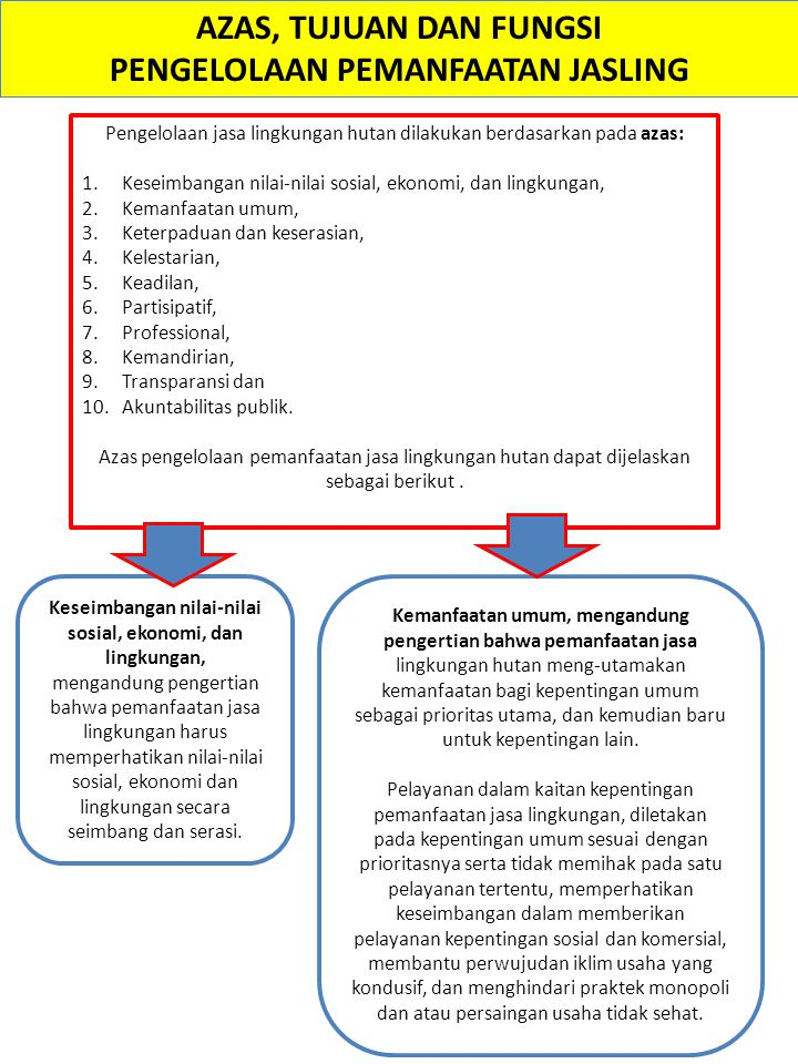 KAJIAN TINGKAT KEPUASAN PENGGUNA ANGKUTAN UMUM DI DIY Performance Level Analysis Of Public Transport User In Jogjakarta ( dinamika TEKNIK SIPIL, Volume 9, Nomor 2, Juli 2009 : 189 – 196) Zilhardi Idris Dosen Jurusan Teknik Sipil, Fakultas Teknik, Universitas Muhammadiyah Surakarta, Surakarta.