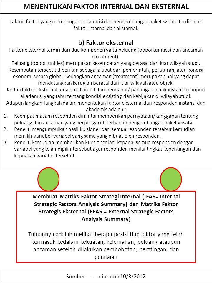 MENENTUKAN FAKTOR INTERNAL DAN EKSTERNAL Sumber: …… diunduh 10/3/2012 Faktor-faktor yang mempengaruhi kondisi dan pengembangan paket wisata terdiri da