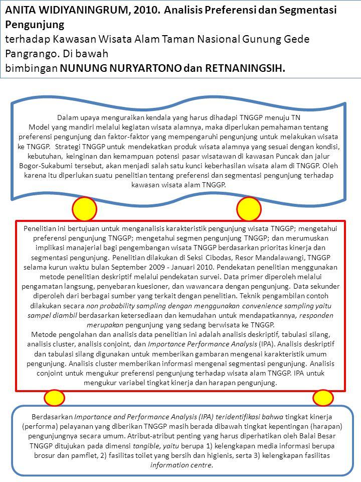 ANITA WIDIYANINGRUM, 2010. Analisis Preferensi dan Segmentasi Pengunjung terhadap Kawasan Wisata Alam Taman Nasional Gunung Gede Pangrango. Di bawah b
