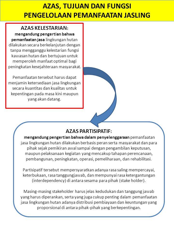 AZAS, TUJUAN DAN FUNGSI PENGELOLAAN PEMANFAATAN JASLING AZAS PARTISIPATIF : mengandung pengertian bahwa dalam penyelenggaraan pemanfaatan jasa lingkun