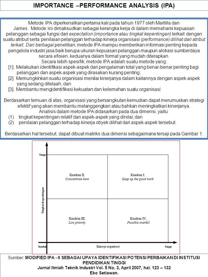 IMPORTANCE –PERFORMANCE ANALYSIS (IPA) Sumber: MODIFIED IPA - II SEBAGAI UPAYA IDENTIFIKASI POTENSI PERBAIKAN DI INSTITUSI PENDIDIKAN TINGGI Jurnal Il