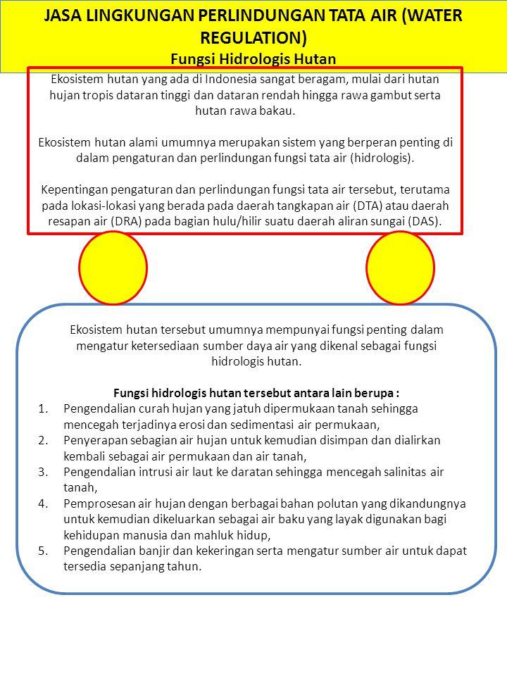 MODIFIED IPA - II SEBAGAI UPAYA IDENTIFIKASI POTENSI PERBAIKAN DI INSTITUSI PENDIDIKAN TINGGI Eko Setiawan ( Jurnal Ilmiah Teknik Industri Vol.