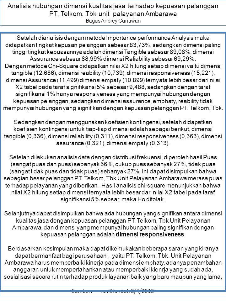 Analisis hubungan dimensi kualitas jasa terhadap kepuasan pelanggan PT. Telkom. Tbk unit palayanan Ambarawa Bagus Andrey Gunawan Sumber: ….. Diunduh 8