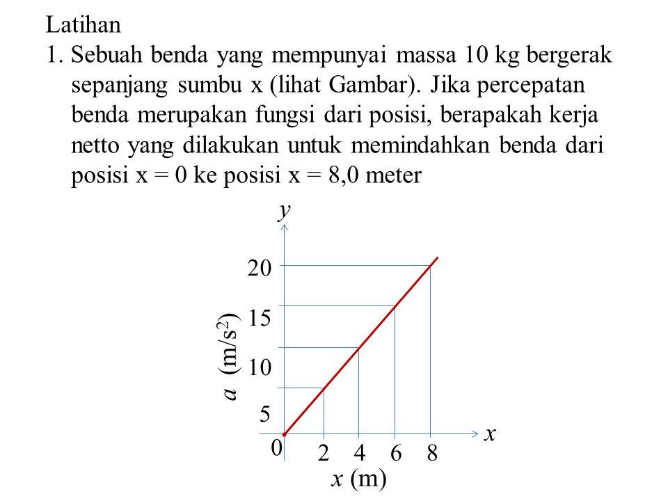 Latihan 1. Sebuah benda yang mempunyai massa 10 kg bergerak sepanjang sumbu x (lihat Gambar). Jika percepatan benda merupakan fungsi dari posisi, bera