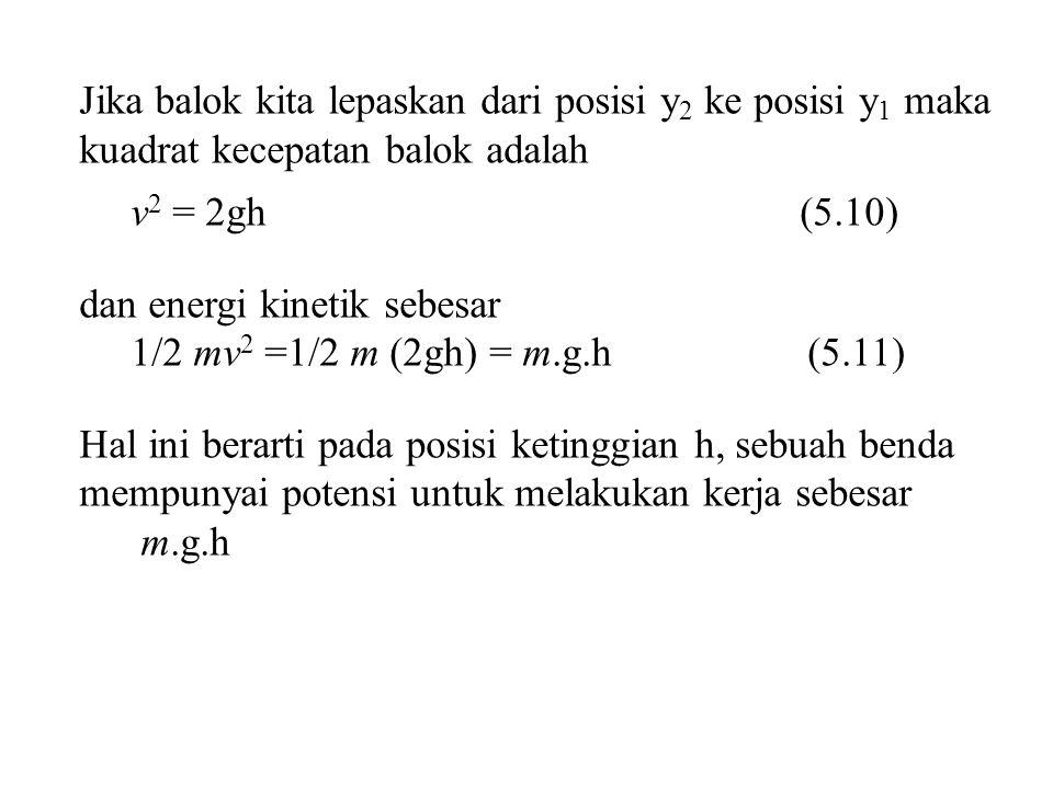 Jika balok kita lepaskan dari posisi y 2 ke posisi y 1 maka kuadrat kecepatan balok adalah v 2 = 2gh (5.10) dan energi kinetik sebesar 1/2 mv 2 =1/2 m (2gh) = m.g.h (5.11) Hal ini berarti pada posisi ketinggian h, sebuah benda mempunyai potensi untuk melakukan kerja sebesar m.g.h