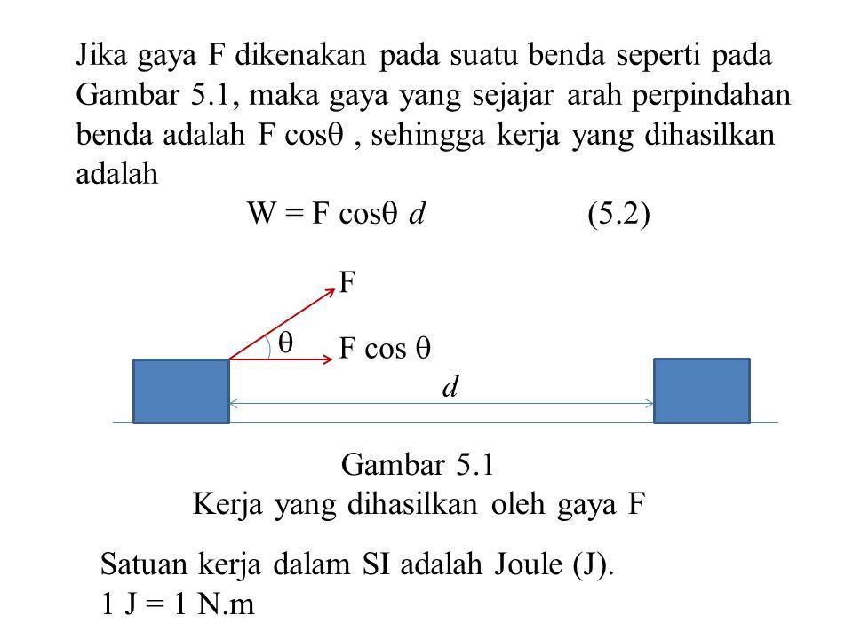 F  F cos  d Gambar 5.1 Kerja yang dihasilkan oleh gaya F Jika gaya F dikenakan pada suatu benda seperti pada Gambar 5.1, maka gaya yang sejajar arah perpindahan benda adalah F cos , sehingga kerja yang dihasilkan adalah W = F cos  d(5.2) Satuan kerja dalam SI adalah Joule (J).