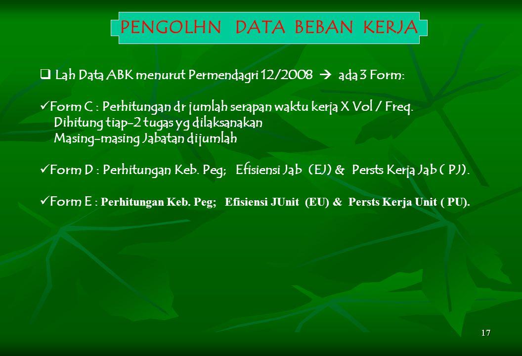 17  Lah Data ABK menurut Permendagri 12/2008  ada 3 Form: Form C : Perhitungan dr jumlah serapan waktu kerja X Vol / Freq. Dihitung tiap-2 tugas yg