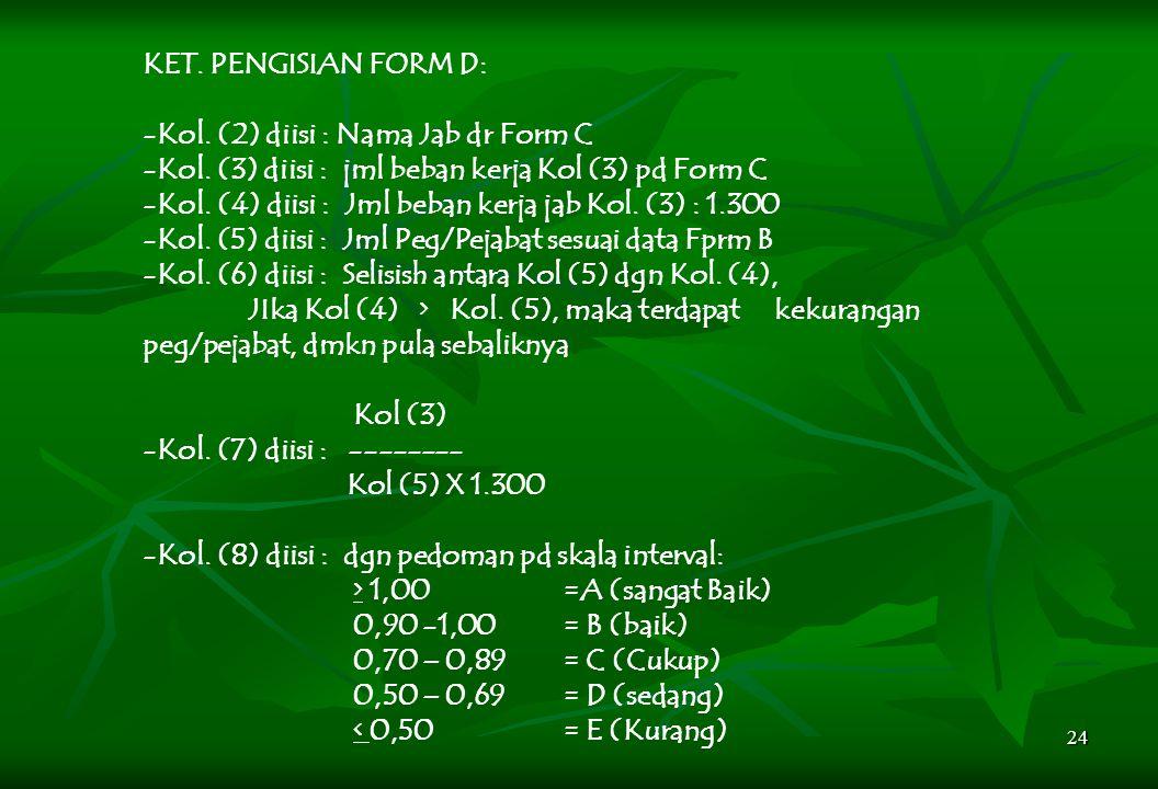 24 KET. PENGISIAN FORM D: -Kol. (2) diisi : Nama Jab dr Form C -Kol. (3) diisi : jml beban kerja Kol (3) pd Form C -Kol. (4) diisi : Jml beban kerja j