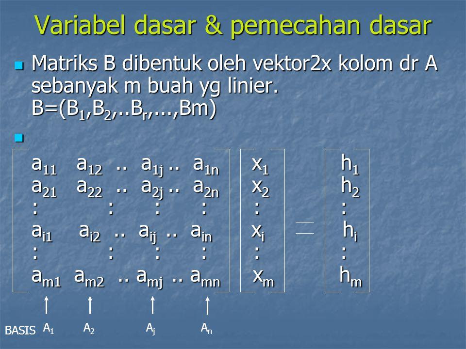 B.X = H sehingga diperoleh pemecahan dasar fisibel dan X B =B -1 H=(X B1,X B2,..,X Bm ) B.X = H sehingga diperoleh pemecahan dasar fisibel dan X B =B -1 H=(X B1,X B2,..,X Bm ) Vektor-vektor kolom dr A sebanyak (n-m) mengganti salah satu vektor dr B.