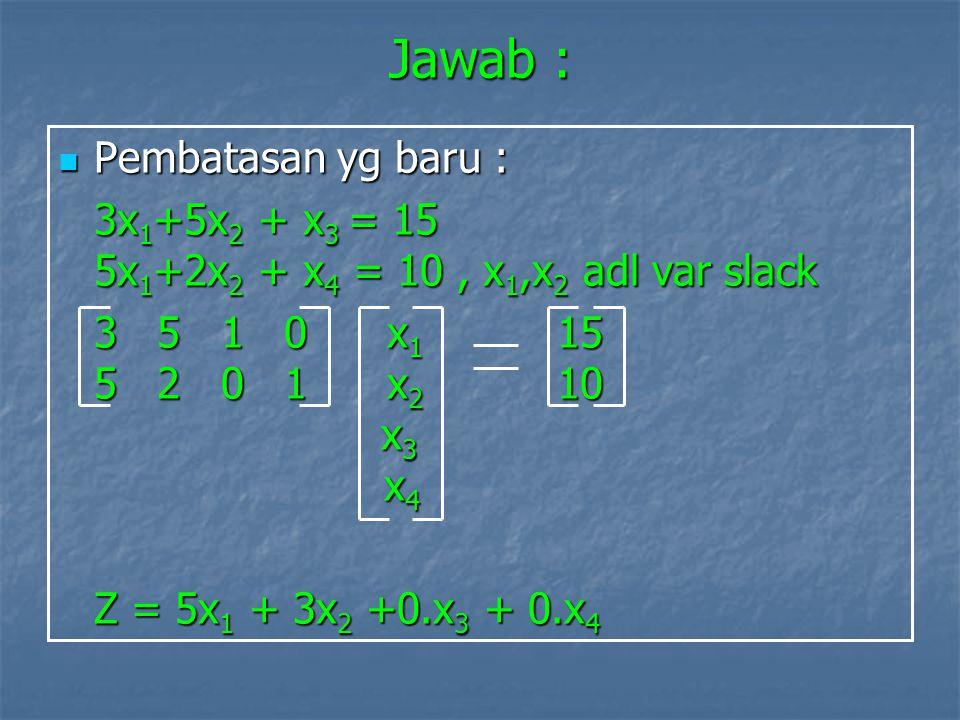 Pemecahannya karena Pemecahannya karena Z j -C j >=0 maka Pemecahannya optimal x 1 =1,053 dan x 2 =2,368 dan Z= 12,37 (nil max)