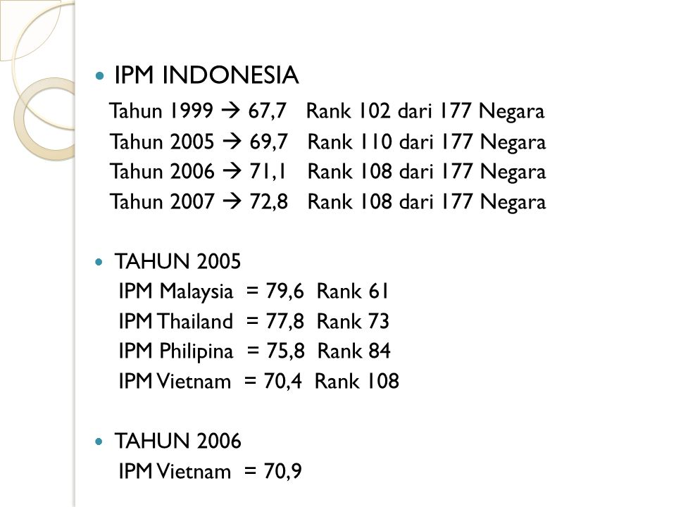IPM INDONESIA Tahun 1999  67,7 Rank 102 dari 177 Negara Tahun 2005  69,7 Rank 110 dari 177 Negara Tahun 2006  71,1 Rank 108 dari 177 Negara Tahun 2