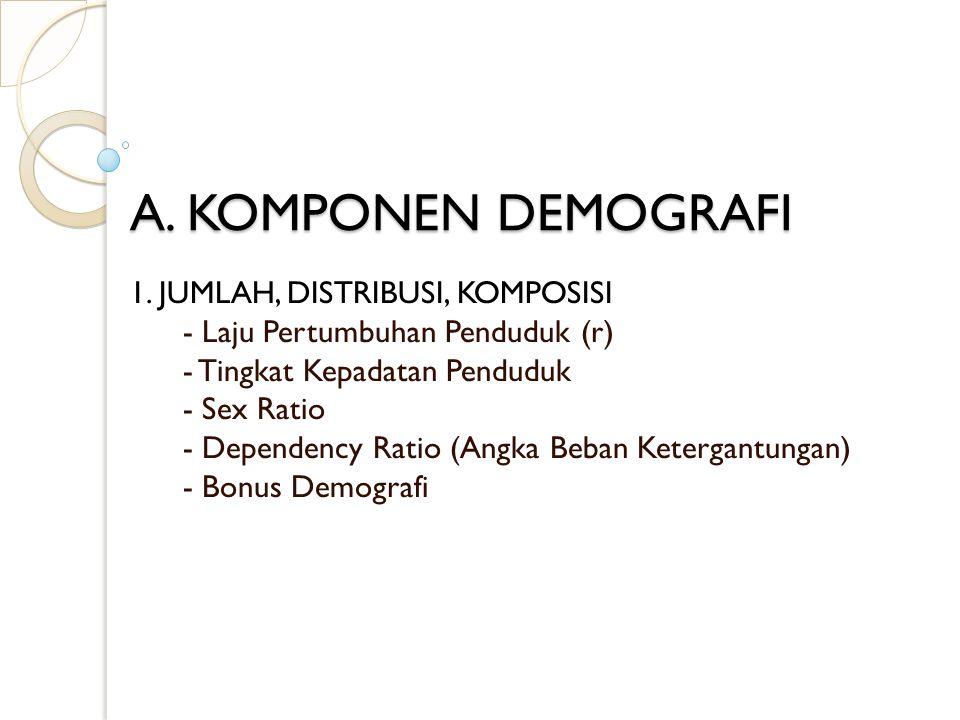 A. KOMPONEN DEMOGRAFI 1. JUMLAH, DISTRIBUSI, KOMPOSISI - Laju Pertumbuhan Penduduk (r) - Tingkat Kepadatan Penduduk - Sex Ratio - Dependency Ratio (An