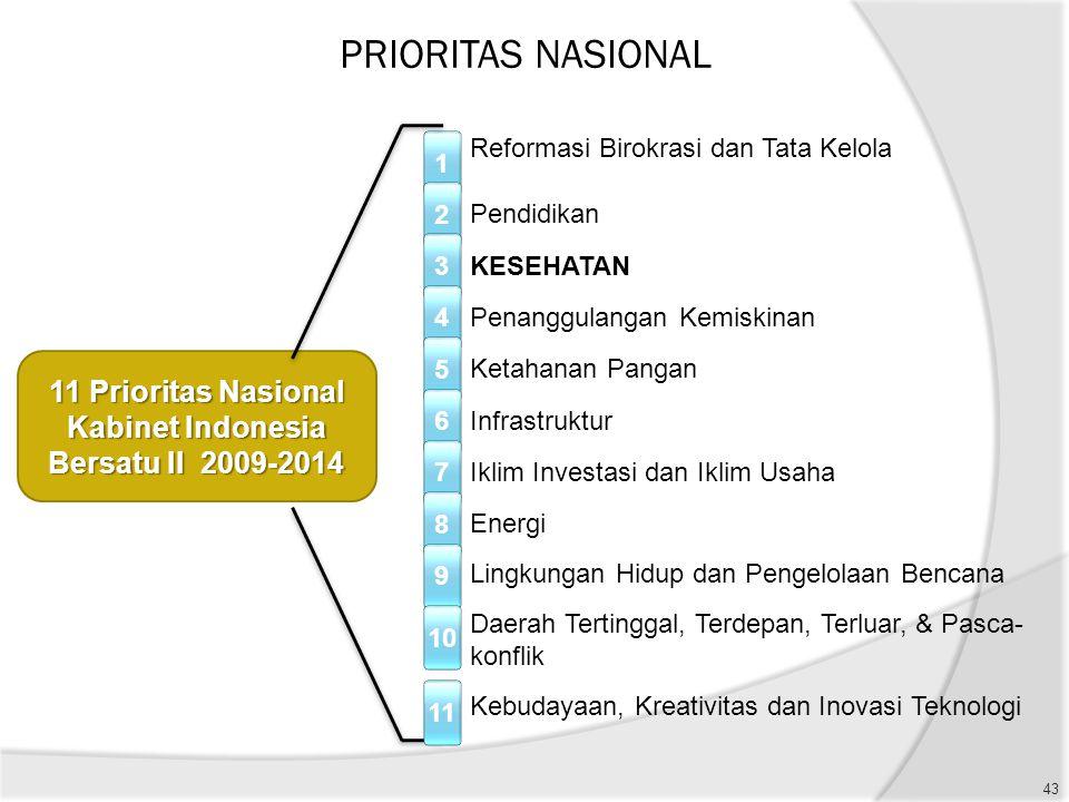PRIORITAS NASIONAL 43 1 Reformasi Birokrasi dan Tata Kelola 2 Pendidikan 3 KESEHATAN 4 Penanggulangan Kemiskinan 5 Ketahanan Pangan 6 Infrastruktur 7