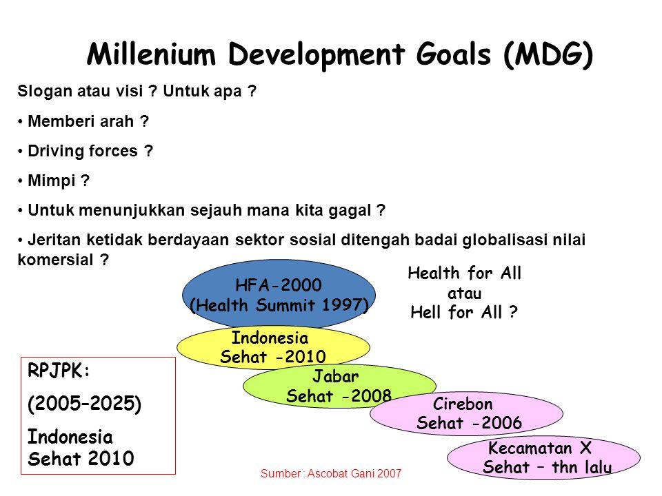 Sumber : Ascobat Gani 2007 Millenium Development Goals (MDG) Slogan atau visi ? Untuk apa ? Memberi arah ? Driving forces ? Mimpi ? Untuk menunjukkan