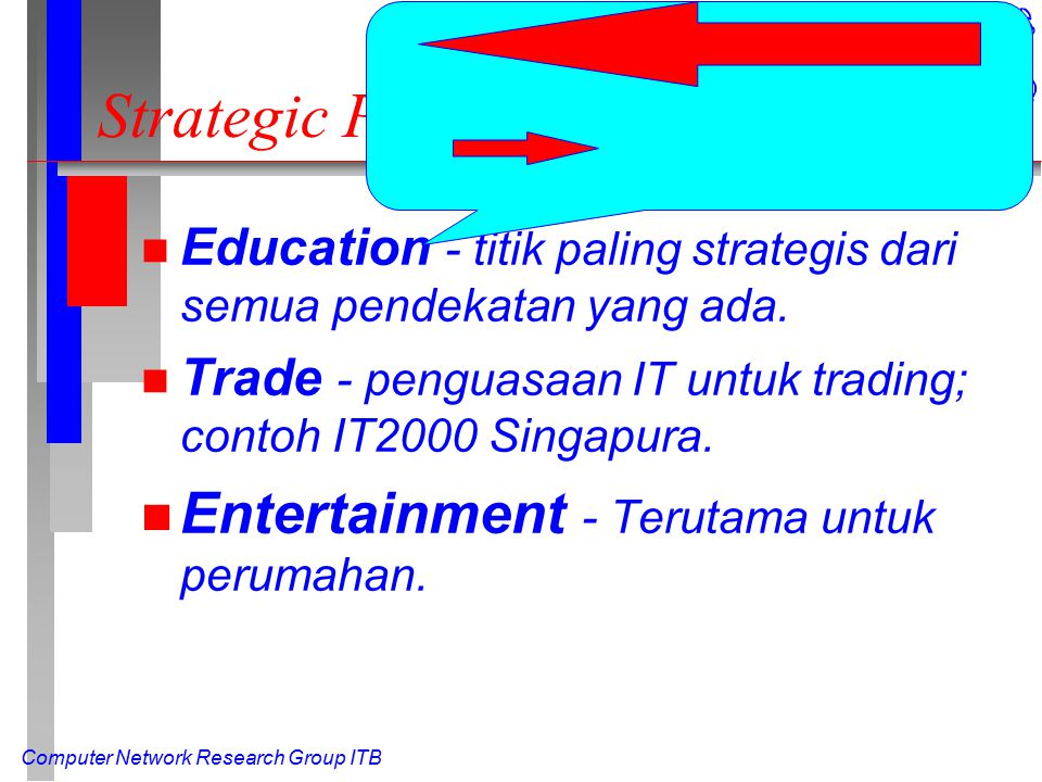Computer Network Research Group ITB Strategic Planning n Education - titik paling strategis dari semua pendekatan yang ada.