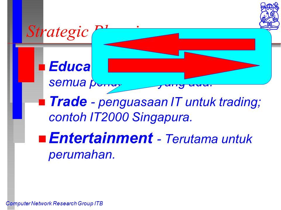 Computer Network Research Group ITB Strategic Planning n Education - titik paling strategis dari semua pendekatan yang ada.
