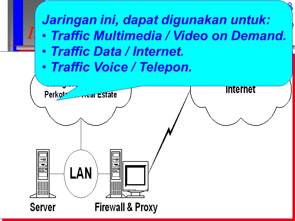 Computer Network Research Group ITB Internet untuk Perkotaan Jaringan ini, dapat digunakan untuk: Traffic Multimedia / Video on Demand.
