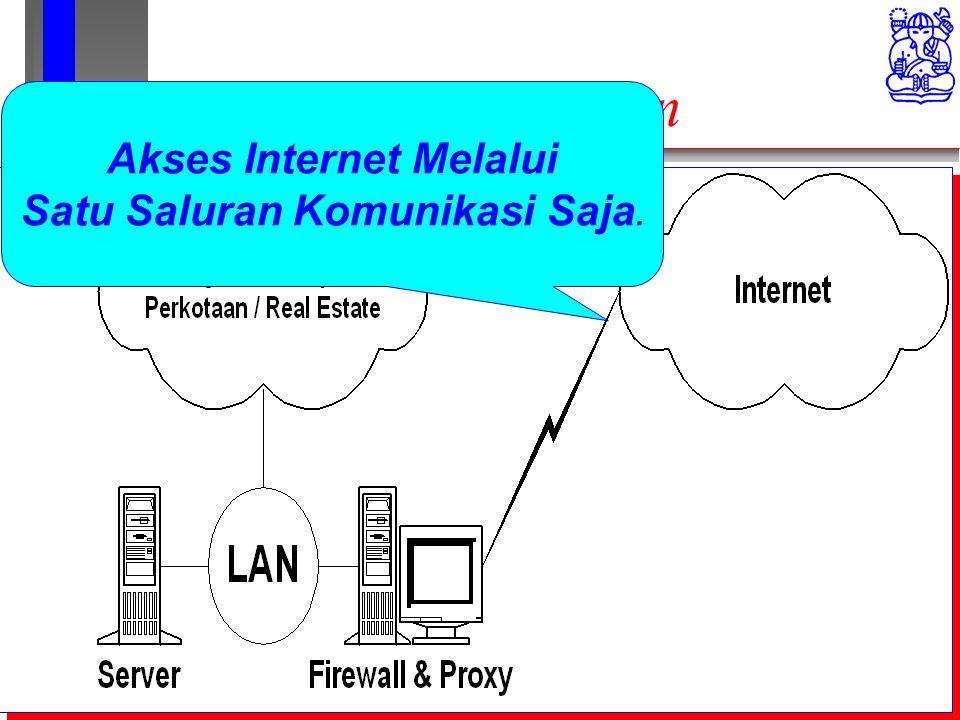 Computer Network Research Group ITB Internet untuk Perkotaan Akses Internet Melalui Satu Saluran Komunikasi Saja.