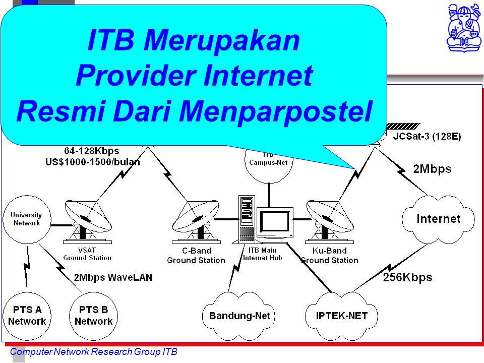 Computer Network Research Group ITB Akses Internet melalui ITB ITB Merupakan Provider Internet Resmi Dari Menparpostel