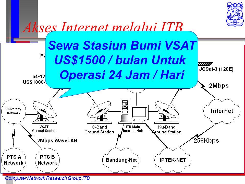 Computer Network Research Group ITB Akses Internet melalui ITB Sewa Stasiun Bumi VSAT US$1500 / bulan Untuk Operasi 24 Jam / Hari
