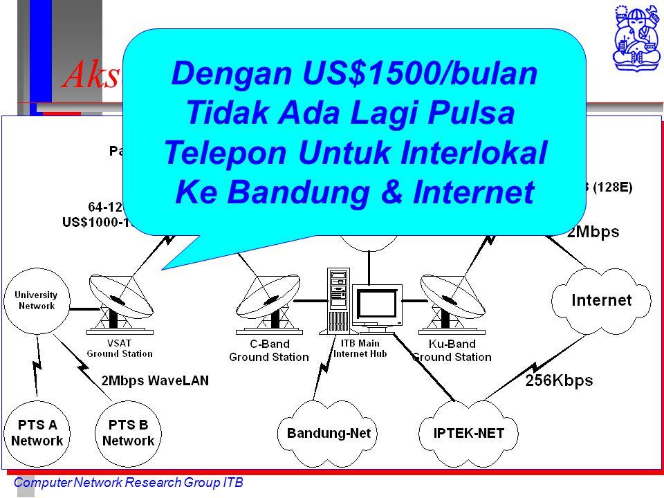 Computer Network Research Group ITB Akses Internet melalui ITB Dengan US$1500/bulan Tidak Ada Lagi Pulsa Telepon Untuk Interlokal Ke Bandung & Internet