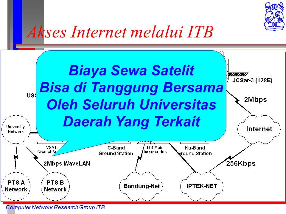 Computer Network Research Group ITB Akses Internet melalui ITB Biaya Sewa Satelit Bisa di Tanggung Bersama Oleh Seluruh Universitas Daerah Yang Terkait