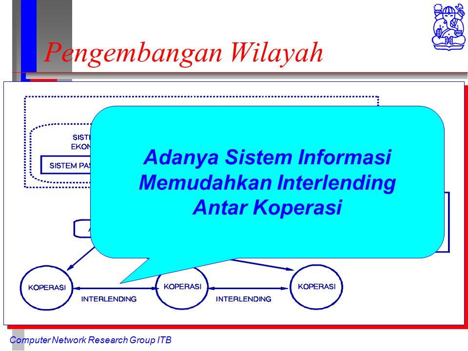 Computer Network Research Group ITB Pengembangan Wilayah Adanya Sistem Informasi Memudahkan Interlending Antar Koperasi