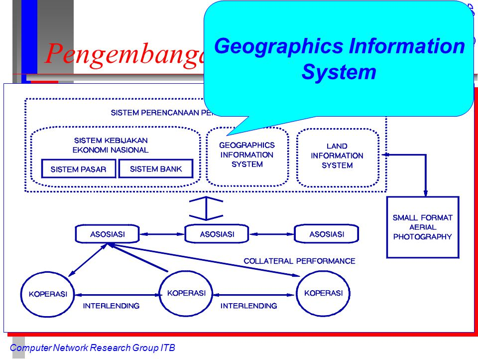 Computer Network Research Group ITB Pengembangan Wilayah Geographics Information System