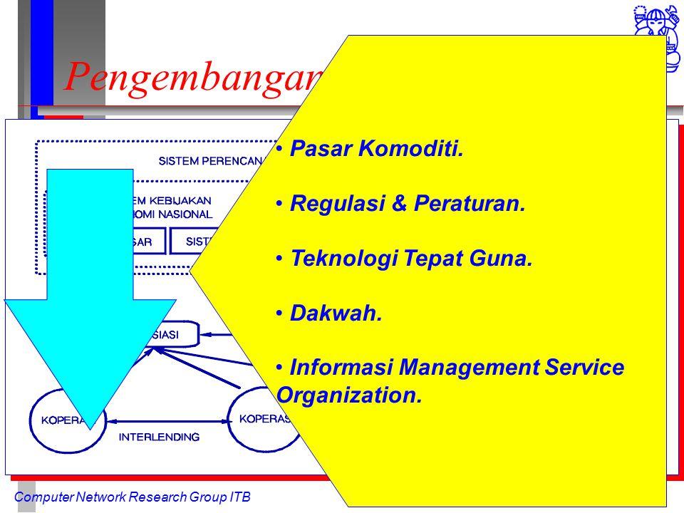 Computer Network Research Group ITB Pengembangan Wilayah Pasar Komoditi.