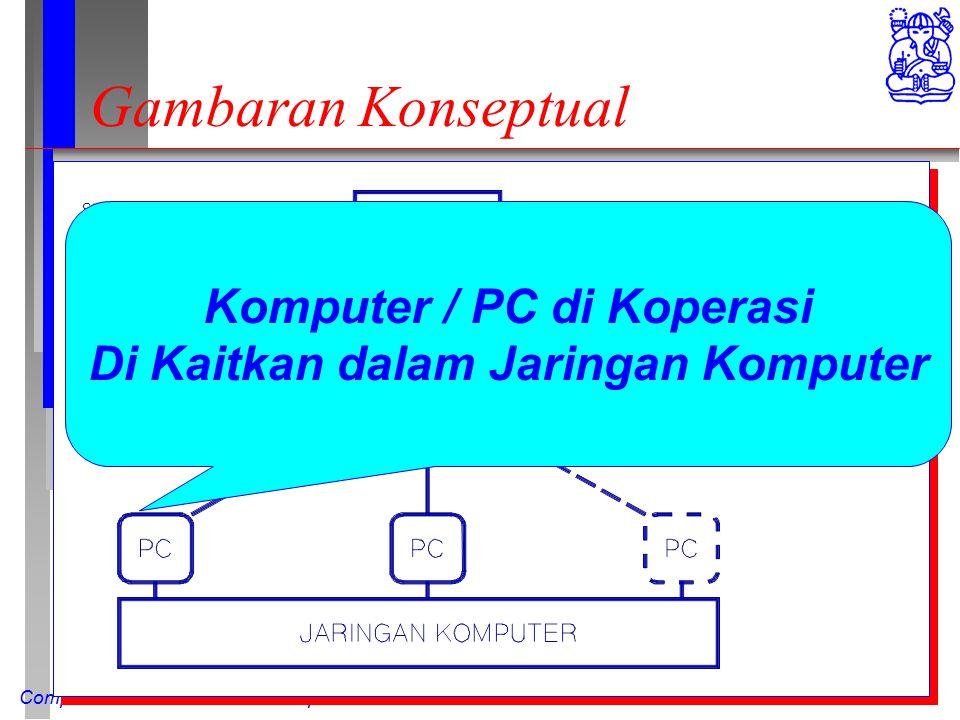 Computer Network Research Group ITB Gambaran Konseptual Komputer / PC di Koperasi Di Kaitkan dalam Jaringan Komputer
