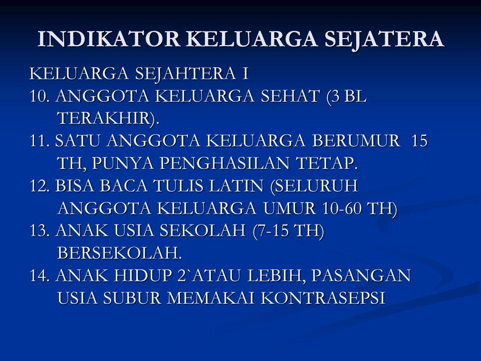 INDIKATOR KELUARGA SEJATERA KELUARGA SEJAHTERA I 10. ANGGOTA KELUARGA SEHAT (3 BL TERAKHIR). TERAKHIR). 11. SATU ANGGOTA KELUARGA BERUMUR 15 TH, PUNYA