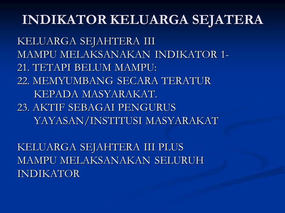 INDIKATOR KELUARGA SEJATERA KELUARGA SEJAHTERA III MAMPU MELAKSANAKAN INDIKATOR 1- 21. TETAPI BELUM MAMPU: 22. MEMYUMBANG SECARA TERATUR KEPADA MASYAR