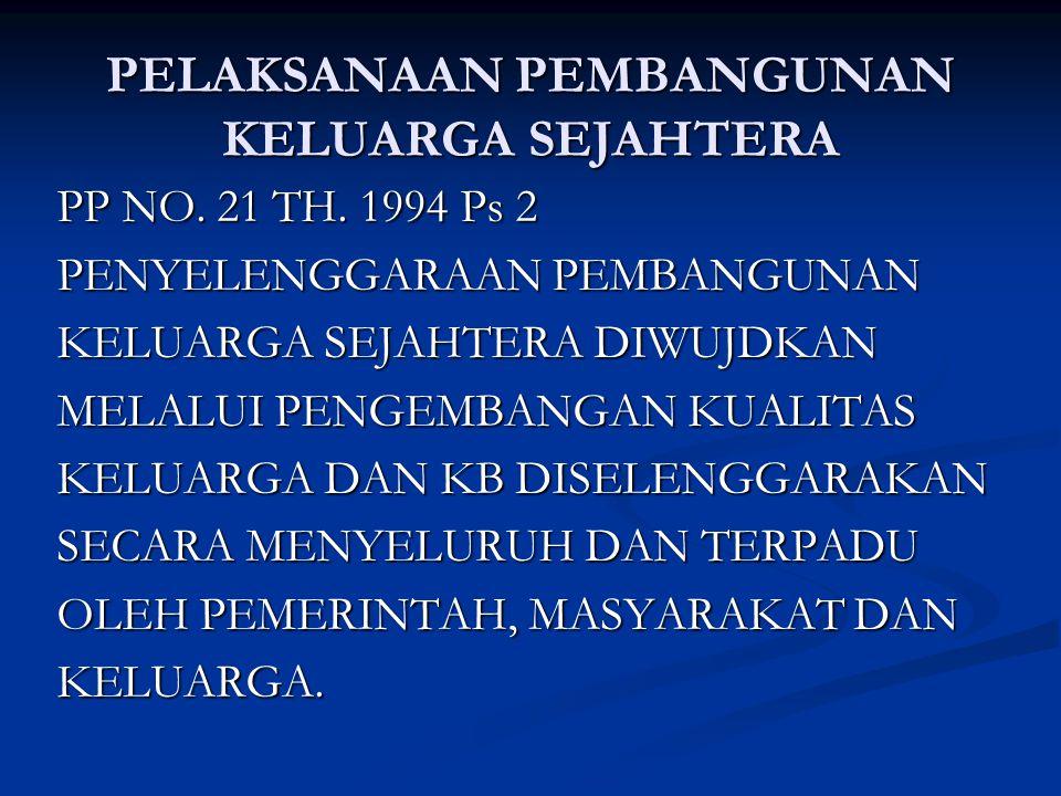 PELAKSANAAN PEMBANGUNAN KELUARGA SEJAHTERA PP NO. 21 TH. 1994 Ps 2 PENYELENGGARAAN PEMBANGUNAN KELUARGA SEJAHTERA DIWUJDKAN MELALUI PENGEMBANGAN KUALI
