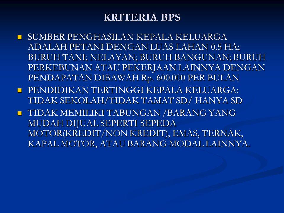KRITERIA BPS SUMBER PENGHASILAN KEPALA KELUARGA ADALAH PETANI DENGAN LUAS LAHAN 0.5 HA; BURUH TANI; NELAYAN; BURUH BANGUNAN; BURUH PERKEBUNAN ATAU PEK