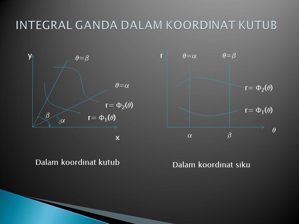 x yr=  2 (  ) r=  1 (  ) == ==   r  r=  2 (  ) r=  1 (  ) == ==  Dalam koordinat kutub Dalam koordinat siku