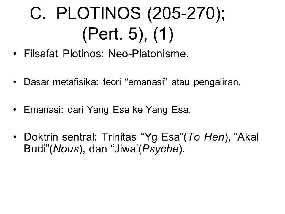 C.PLOTINOS (205-270); (Pert. 5), (1) Filsafat Plotinos: Neo-Platonisme.