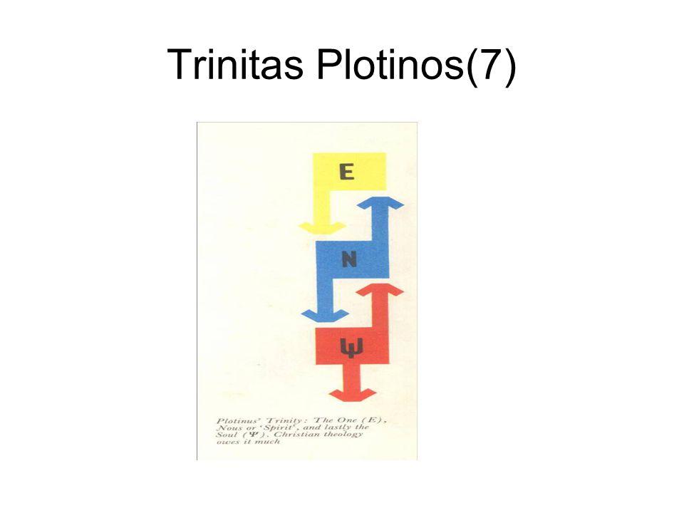 Trinitas Plotinos(7)
