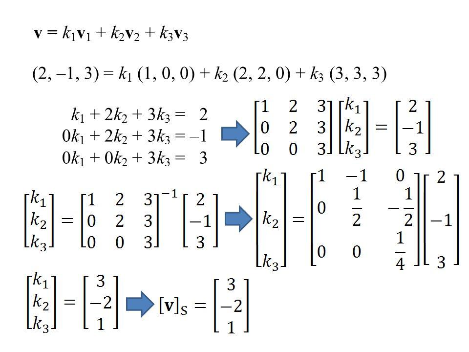 v = k 1 v 1 + k 2 v 2 + k 3 v 3 (2, –1, 3) = k 1 (1, 0, 0) + k 2 (2, 2, 0) + k 3 (3, 3, 3) k 1 + 2k 2 + 3k 3 = 2 0k 1 + 2k 2 + 3k 3 = –1 0k 1 + 0k 2 +