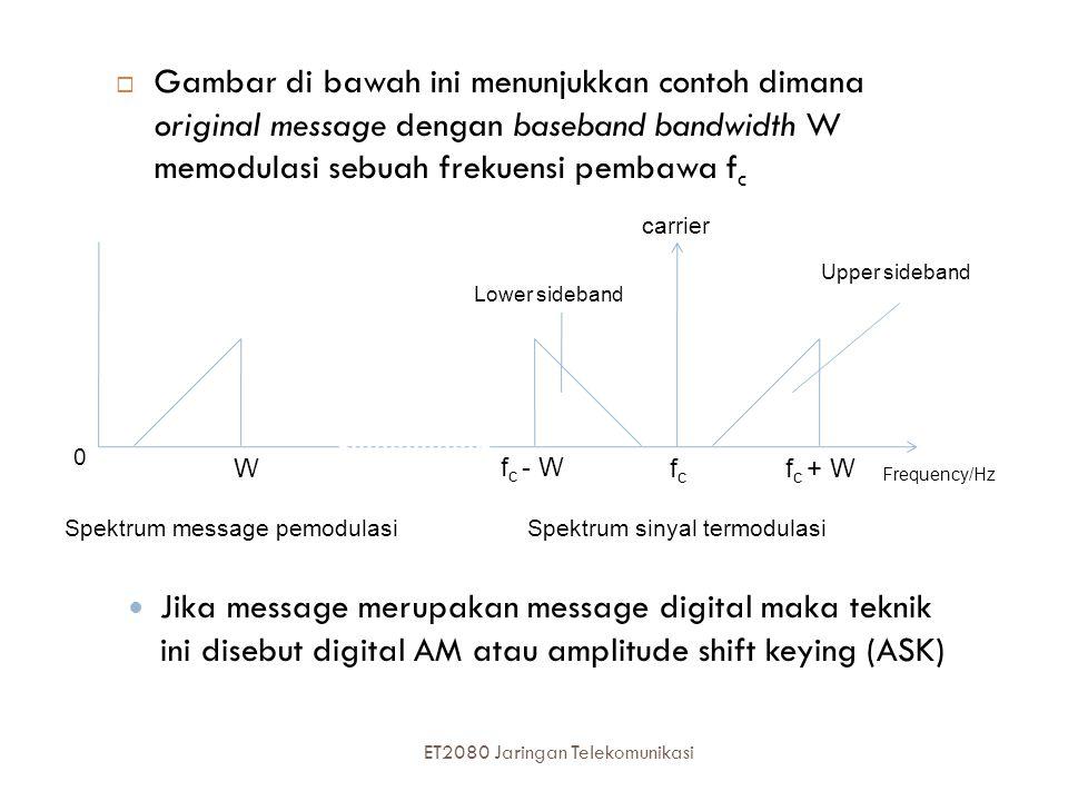  Gambar di bawah ini menunjukkan contoh dimana original message dengan baseband bandwidth W memodulasi sebuah frekuensi pembawa f c Wfcfc f c + W f c