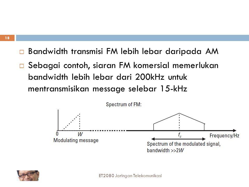  Bandwidth transmisi FM lebih lebar daripada AM  Sebagai contoh, siaran FM komersial memerlukan bandwidth lebih lebar dari 200kHz untuk mentransmisi