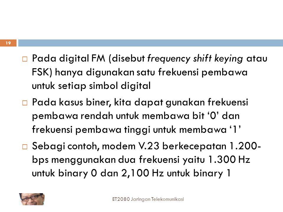  Pada digital FM (disebut frequency shift keying atau FSK) hanya digunakan satu frekuensi pembawa untuk setiap simbol digital  Pada kasus biner, kit