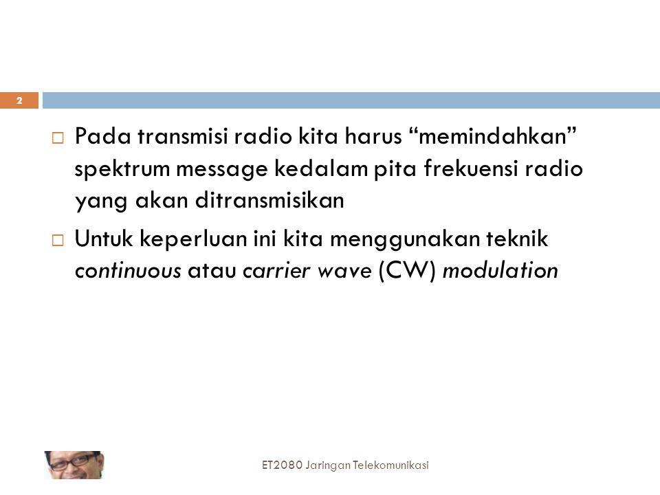 """ Pada transmisi radio kita harus """"memindahkan"""" spektrum message kedalam pita frekuensi radio yang akan ditransmisikan  Untuk keperluan ini kita meng"""